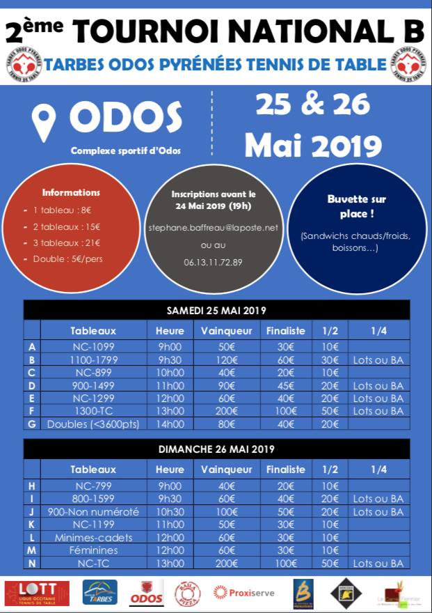 Tournoi national B 2019